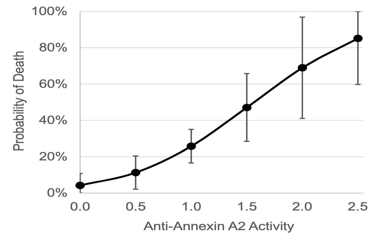 severe-covid:-a-postviral-autoimmune-attack