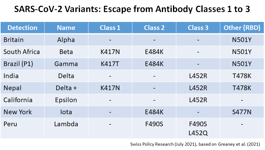 variants:-what's-next?