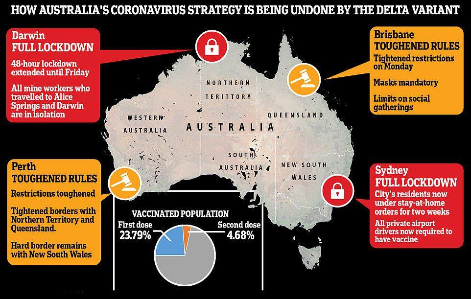 australia-in-lockdown